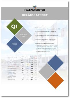 MaxFastigheter Delårsrapport Q1 2018