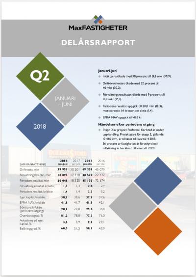 Delårsrapport Q2 2018