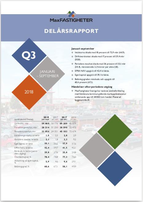 Delårsrapport Q3 2018