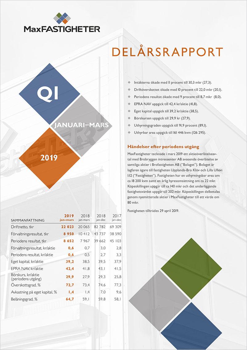 MaxFASTIGHETER Delårsrapport Q1 2019