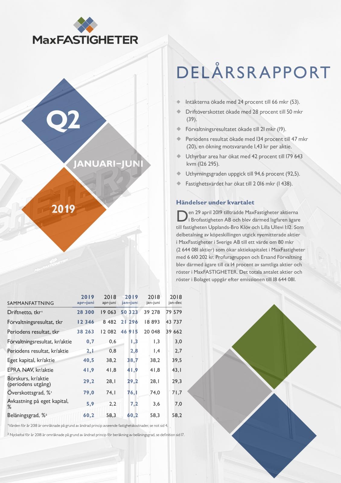Delårsrapport Q2 2019
